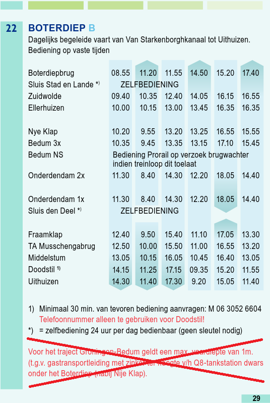 De foutieve passage uit de vaargids provincie Groningen